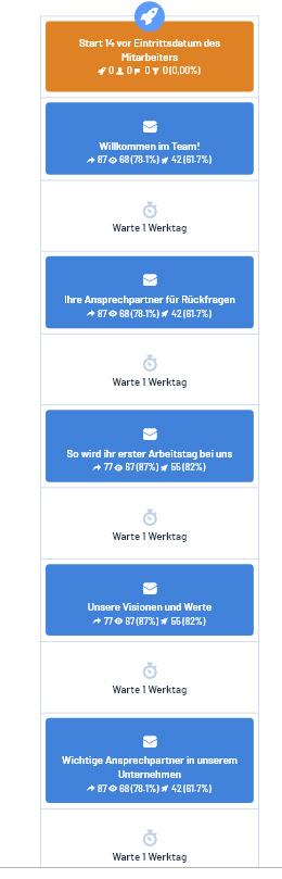 Beispiel Onboarding-Kampagne mit Klick-Tipp